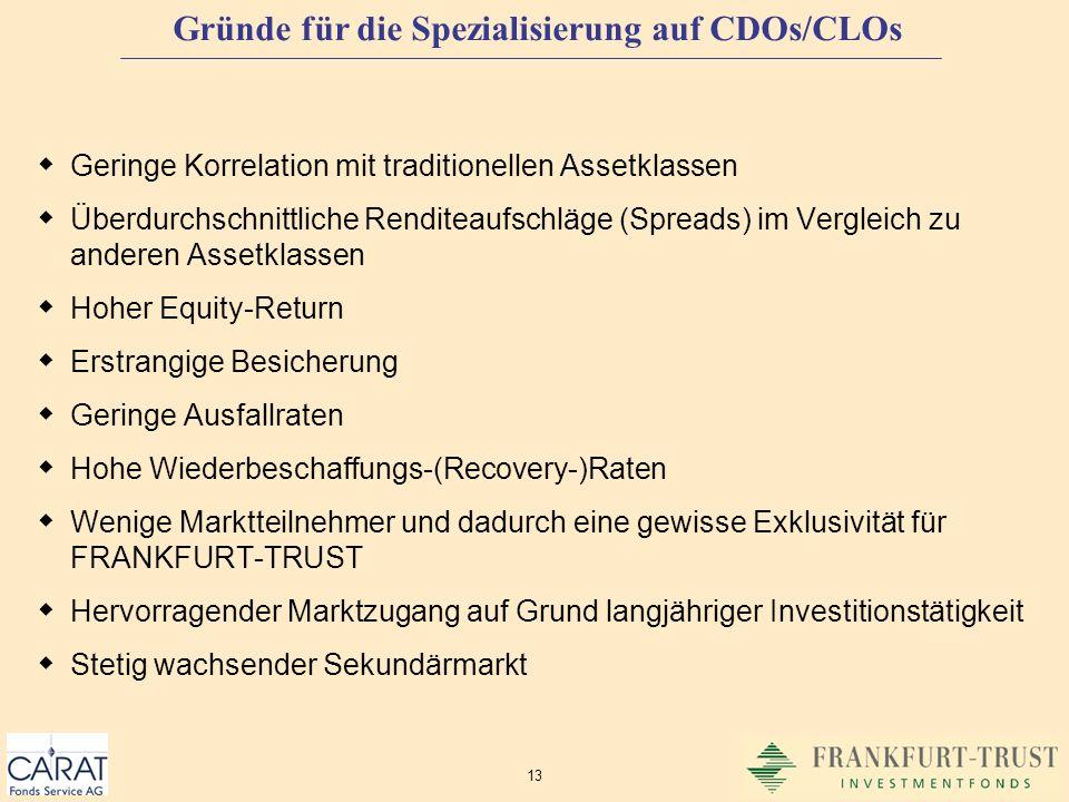 Gründe für die Spezialisierung auf CDOs/CLOs
