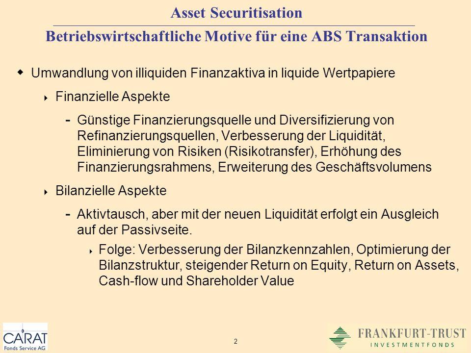 Asset Securitisation Betriebswirtschaftliche Motive für eine ABS Transaktion