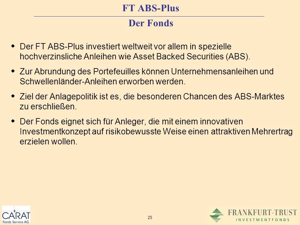 FT ABS-Plus Der Fonds Der FT ABS-Plus investiert weltweit vor allem in spezielle hochverzinsliche Anleihen wie Asset Backed Securities (ABS).