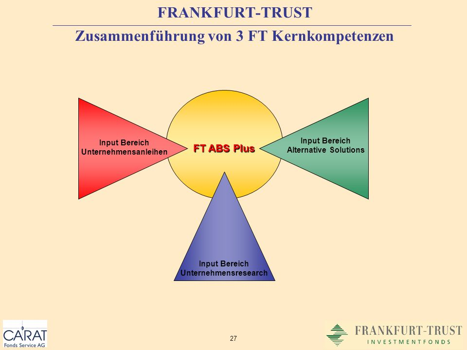 FRANKFURT-TRUST Zusammenführung von 3 FT Kernkompetenzen
