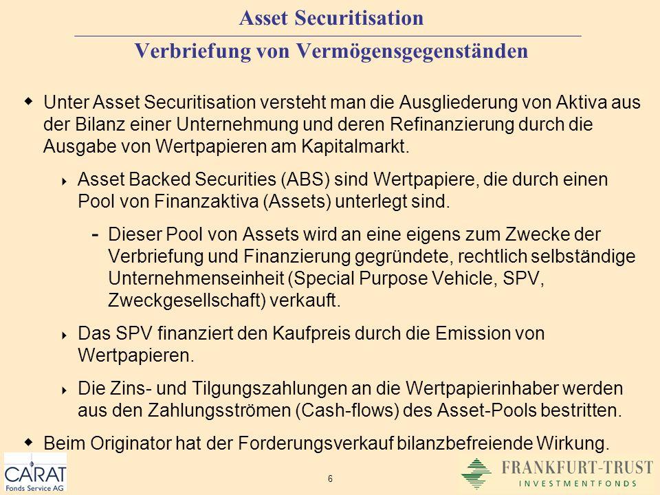 Asset Securitisation Verbriefung von Vermögensgegenständen