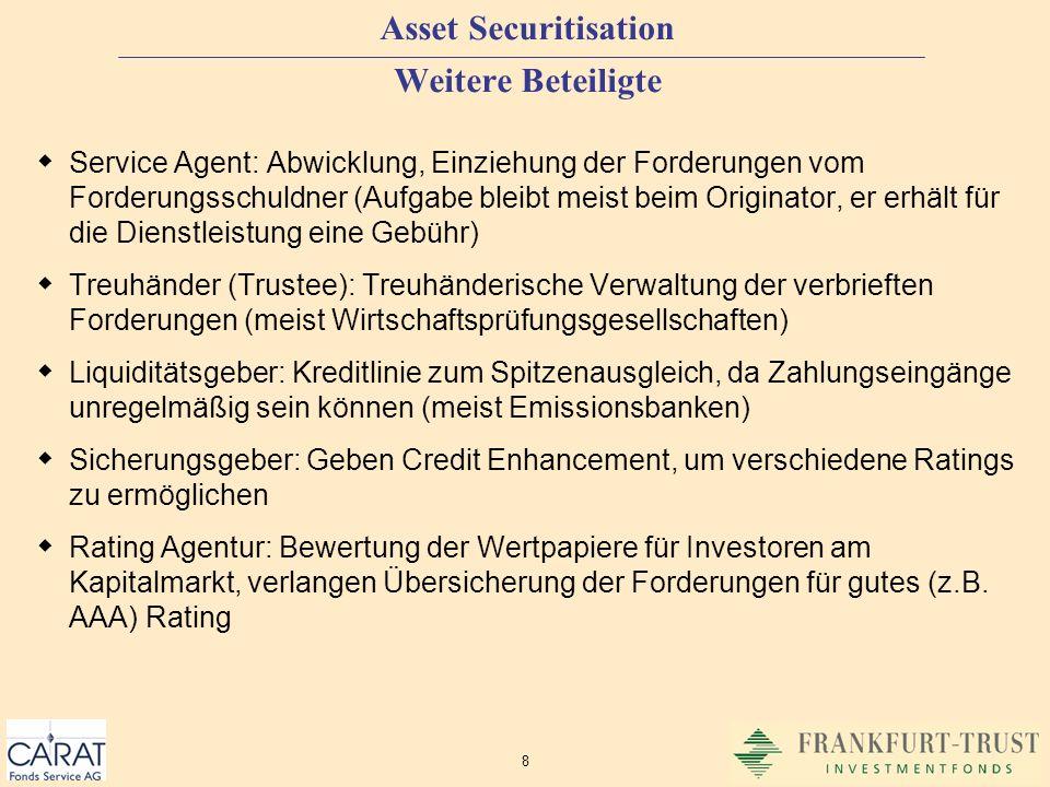 Asset Securitisation Weitere Beteiligte