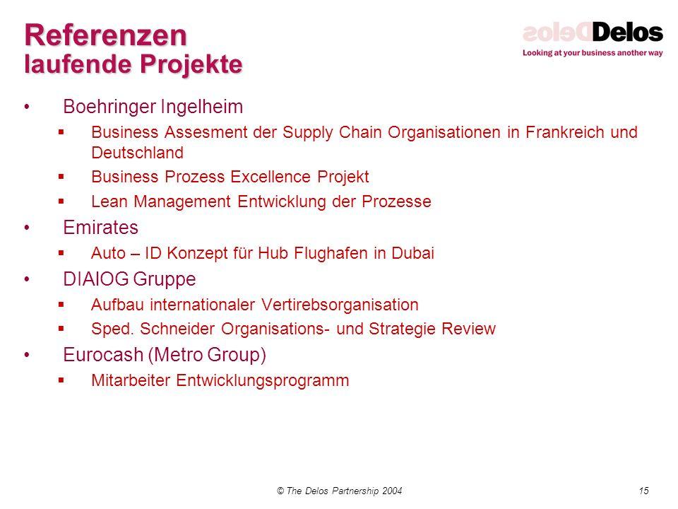 Referenzen laufende Projekte