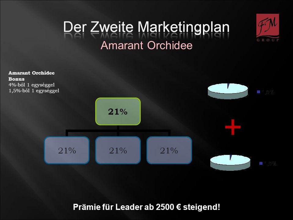 Prämie für Leader ab 2500 € steigend!