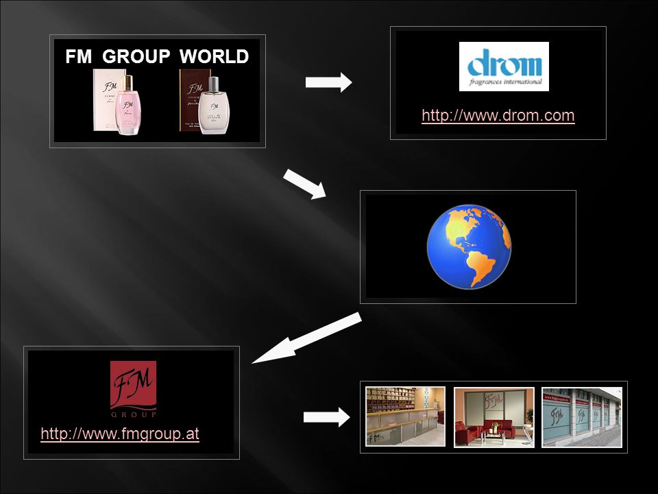 http://www.drom.com FM GROUP WORLD http://www.fmgroup.at