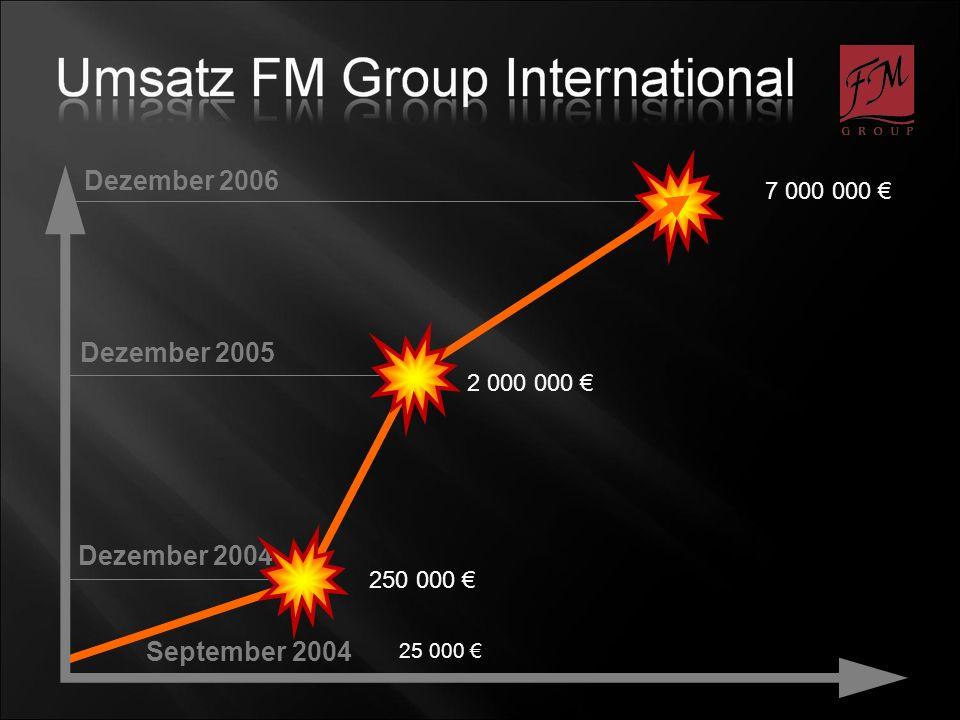 Dezember 2006 Dezember 2005 Dezember 2004 September 2004 7 000 000 €