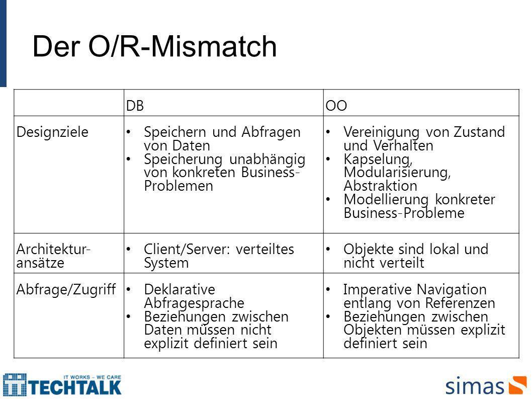 Der O/R-Mismatch DB OO Designziele Speichern und Abfragen von Daten