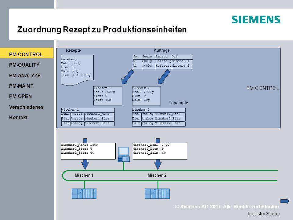 Zuordnung Rezept zu Produktionseinheiten