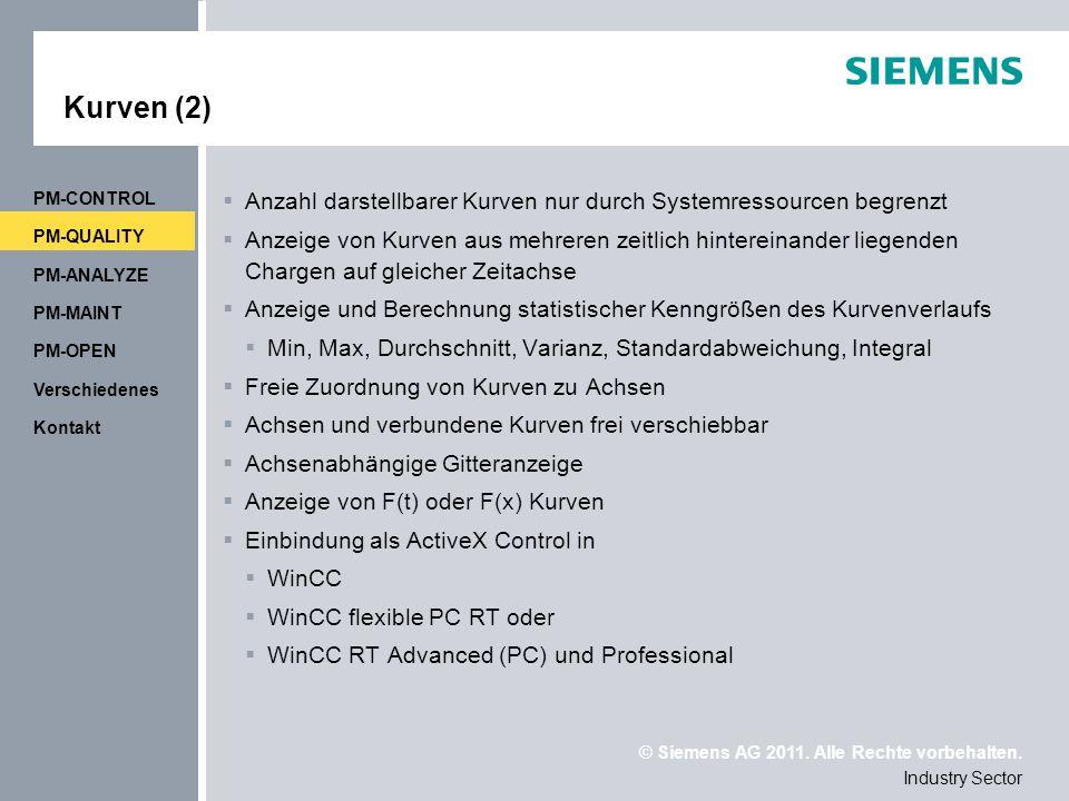 Kurven (2) PM-CONTROL. Anzahl darstellbarer Kurven nur durch Systemressourcen begrenzt.