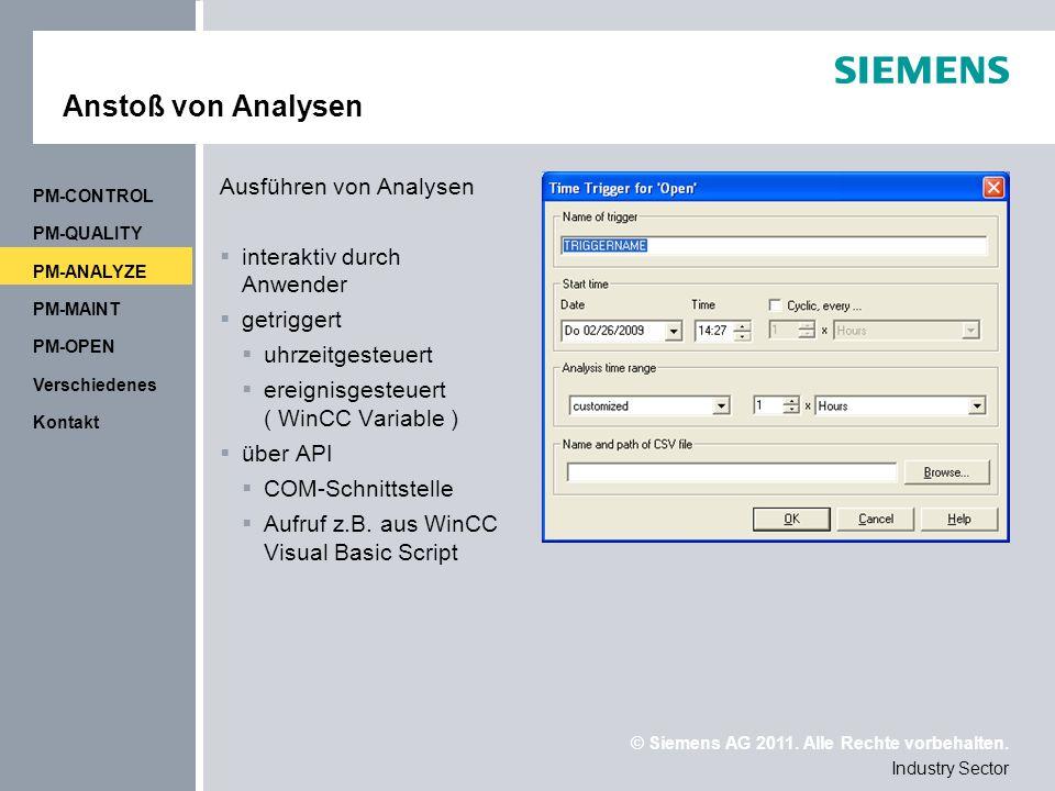 Anstoß von Analysen Ausführen von Analysen interaktiv durch Anwender