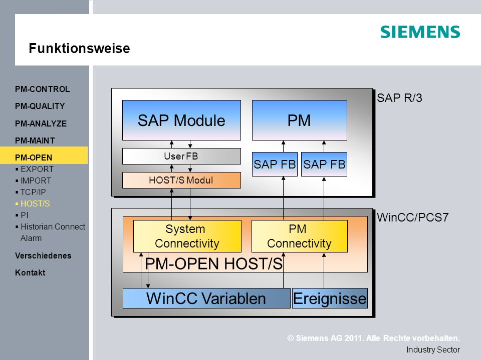 SAP Module PM PM-OPEN HOST/S WinCC Variablen Ereignisse Funktionsweise