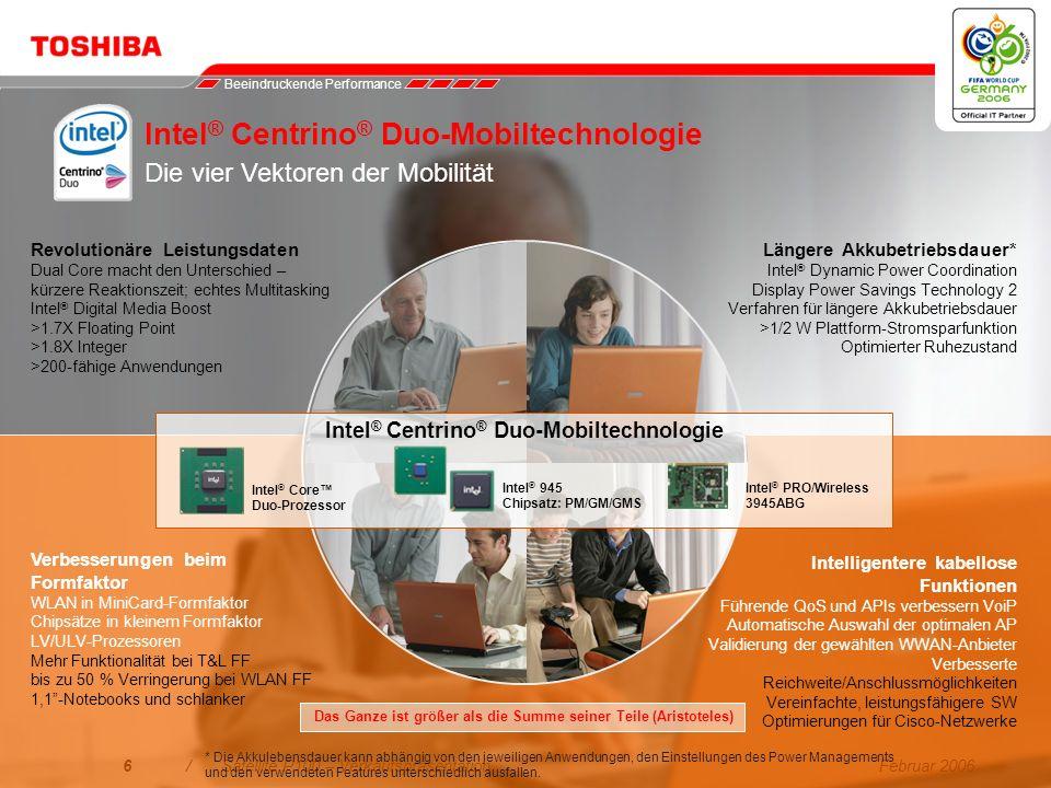 Intel® Centrino® Duo-Mobiltechnologie
