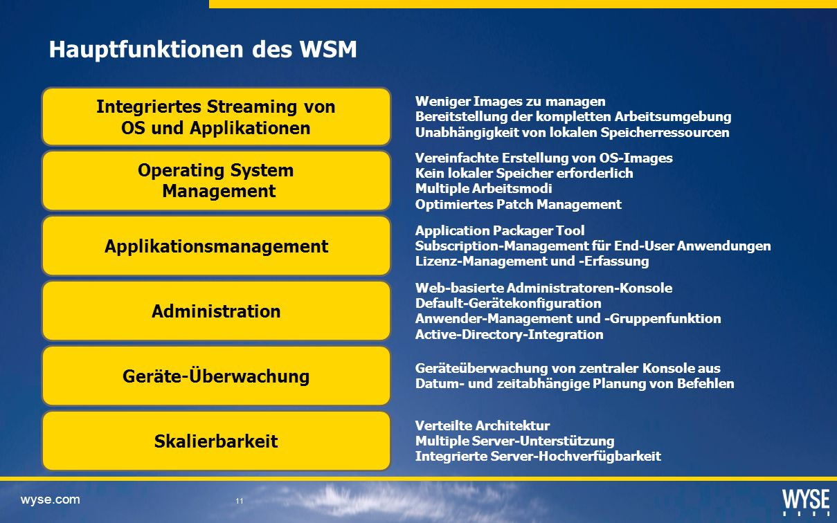 Hauptfunktionen des WSM