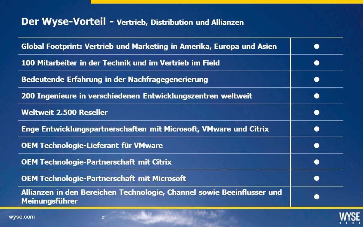 Der Wyse-Vorteil - Vertrieb, Distribution und Allianzen