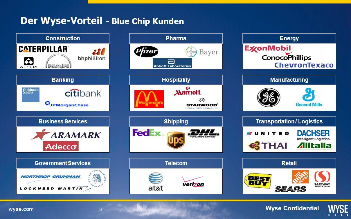 Der Wyse-Vorteil - Blue Chip Kunden