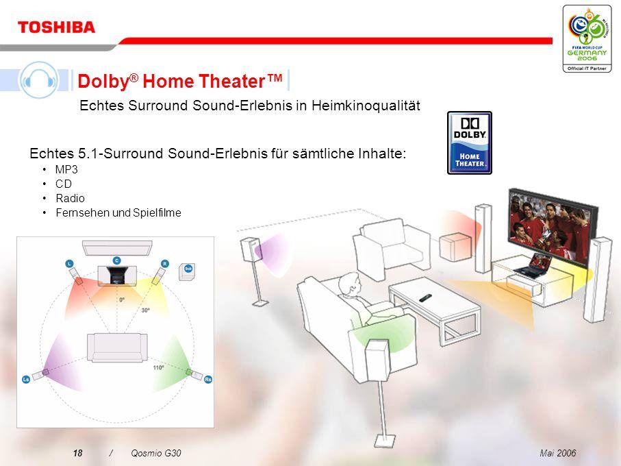 Dolby® Home Theater™Echtes Surround Sound-Erlebnis in Heimkinoqualität. Echtes 5.1-Surround Sound-Erlebnis für sämtliche Inhalte: