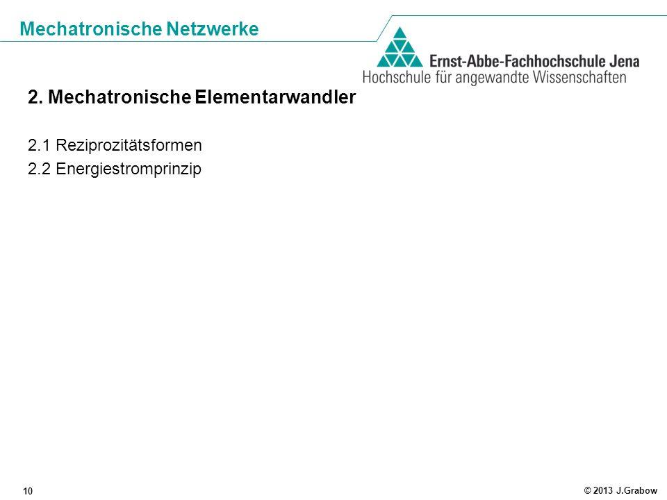 2. Mechatronische Elementarwandler