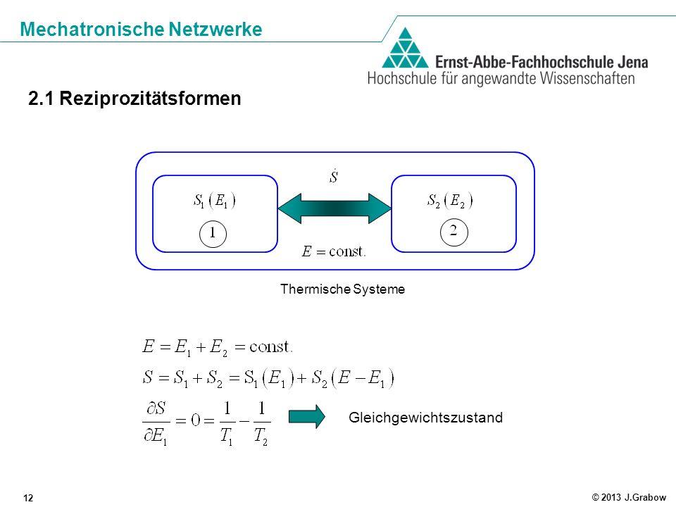 2.1 Reziprozitätsformen Thermische Systeme Gleichgewichtszustand