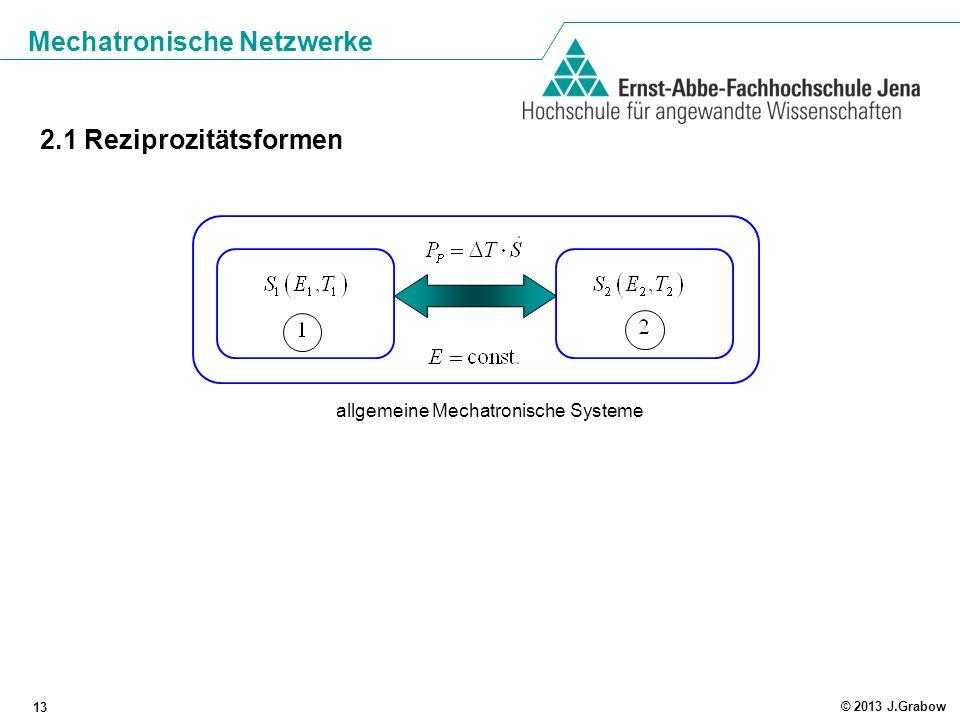 2.1 Reziprozitätsformen allgemeine Mechatronische Systeme