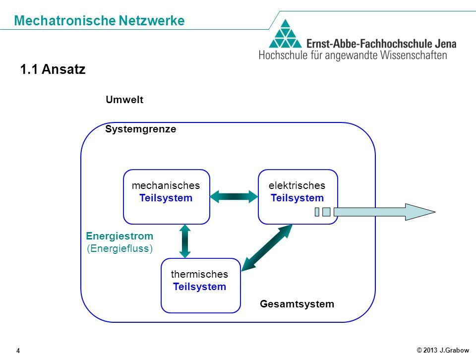 1.1 Ansatz Umwelt Systemgrenze elektrisches Teilsystem mechanisches