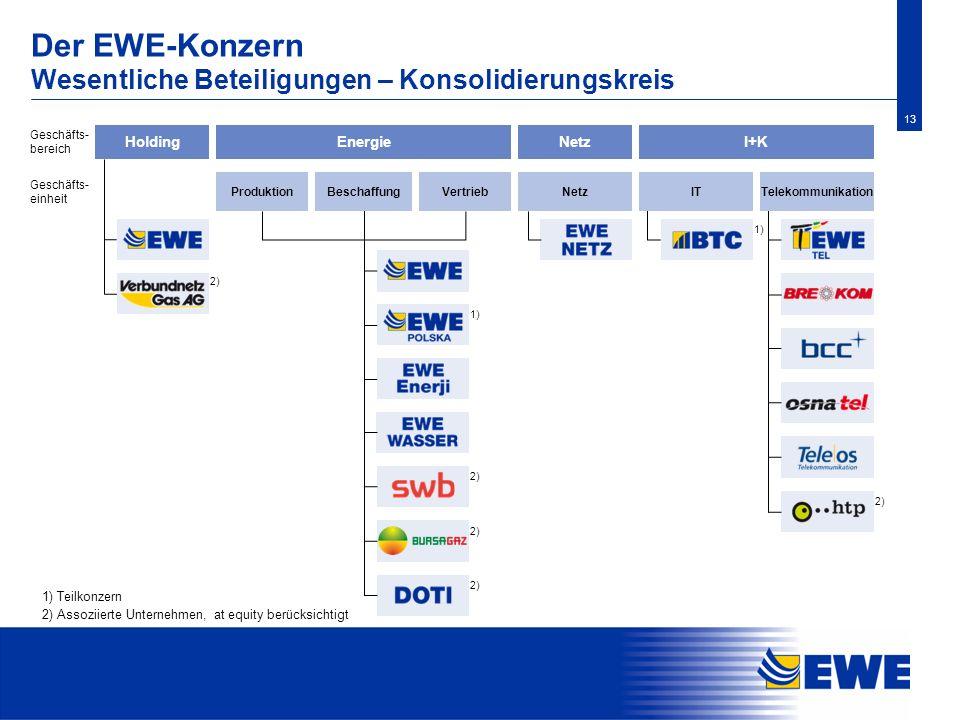 Der EWE-Konzern Wesentliche Beteiligungen – Konsolidierungskreis 13