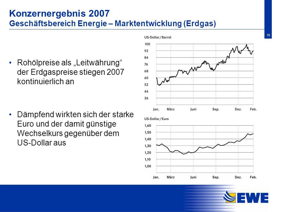 Konzernergebnis 2007 Geschäftsbereich Energie – Marktentwicklung (Erdgas)