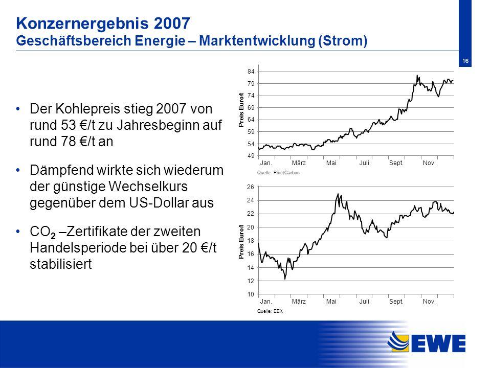 Konzernergebnis 2007 Geschäftsbereich Energie – Marktentwicklung (Strom)