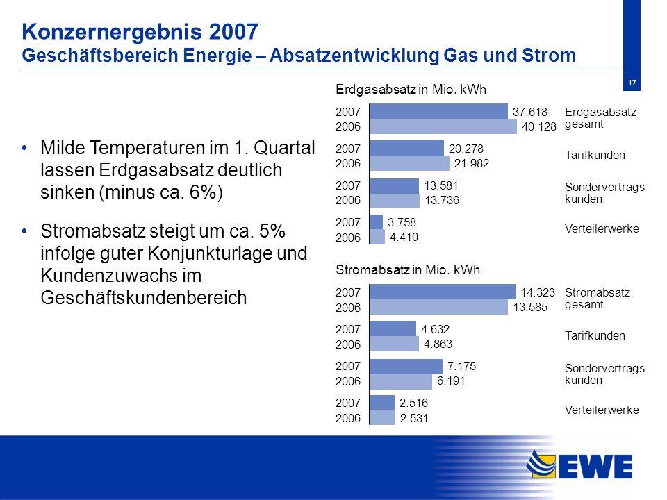 Konzernergebnis 2007 Geschäftsbereich Energie – Absatzentwicklung Gas und Strom