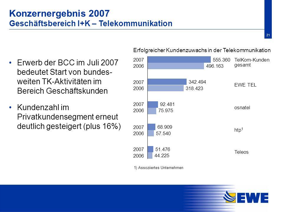 Konzernergebnis 2007 Geschäftsbereich I+K – Telekommunikation