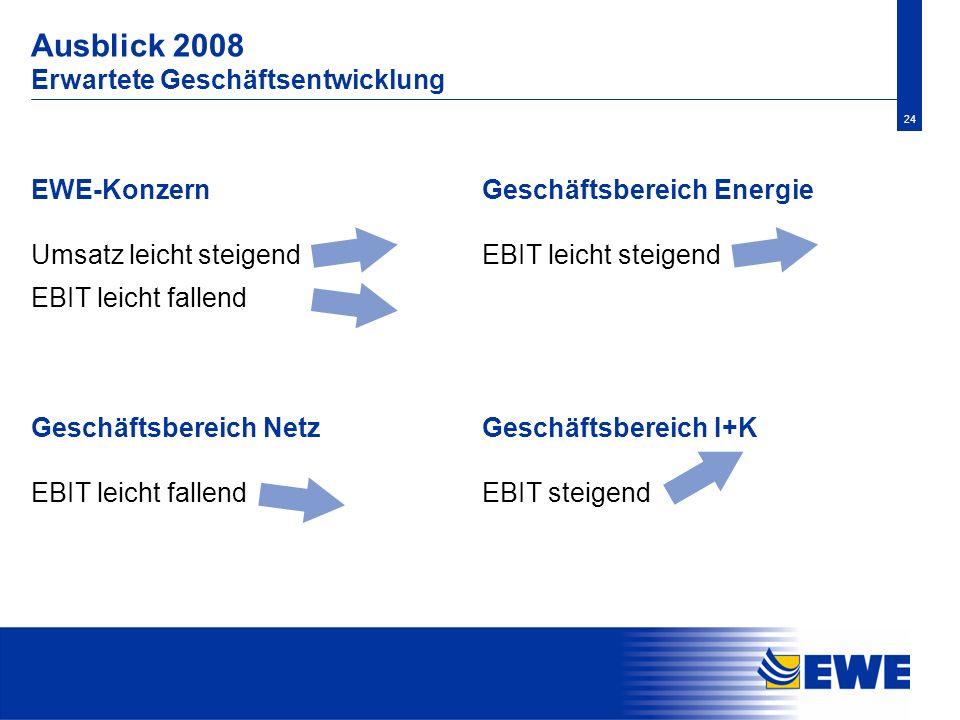 Ausblick 2008 Erwartete Geschäftsentwicklung