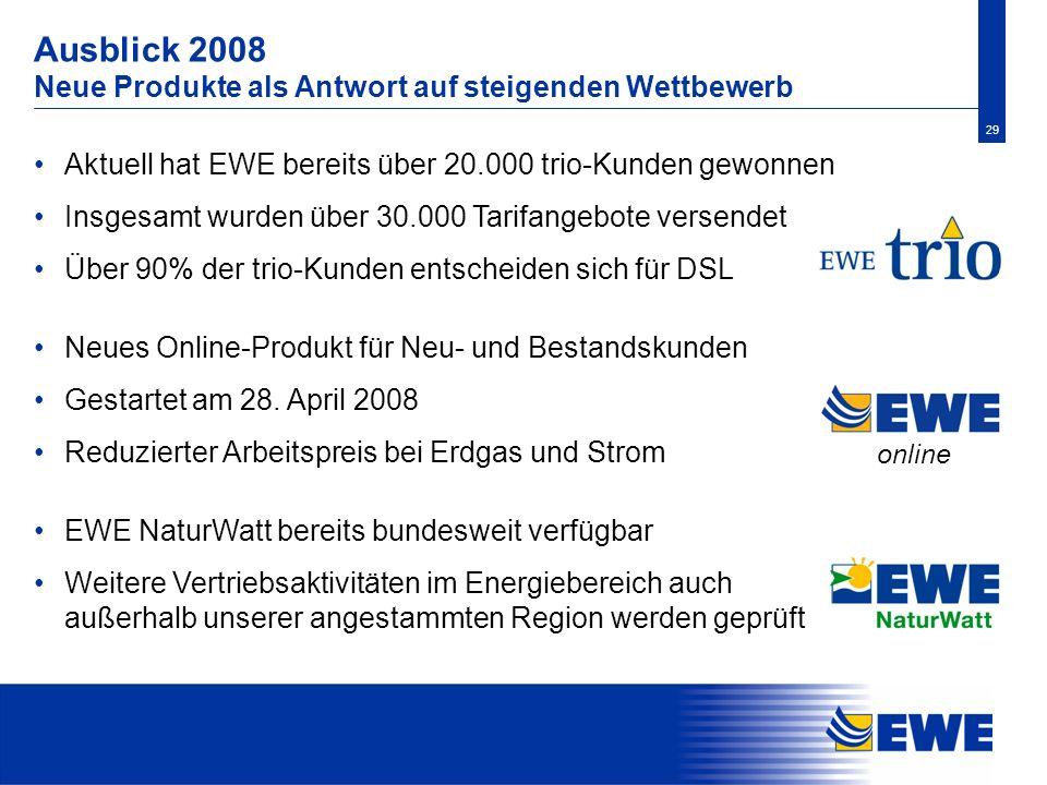 Ausblick 2008 Neue Produkte als Antwort auf steigenden Wettbewerb