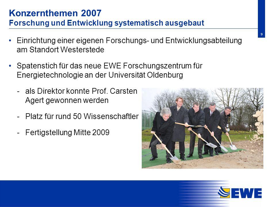 Konzernthemen 2007 Forschung und Entwicklung systematisch ausgebaut