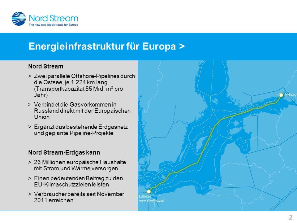 Energieinfrastruktur für Europa >