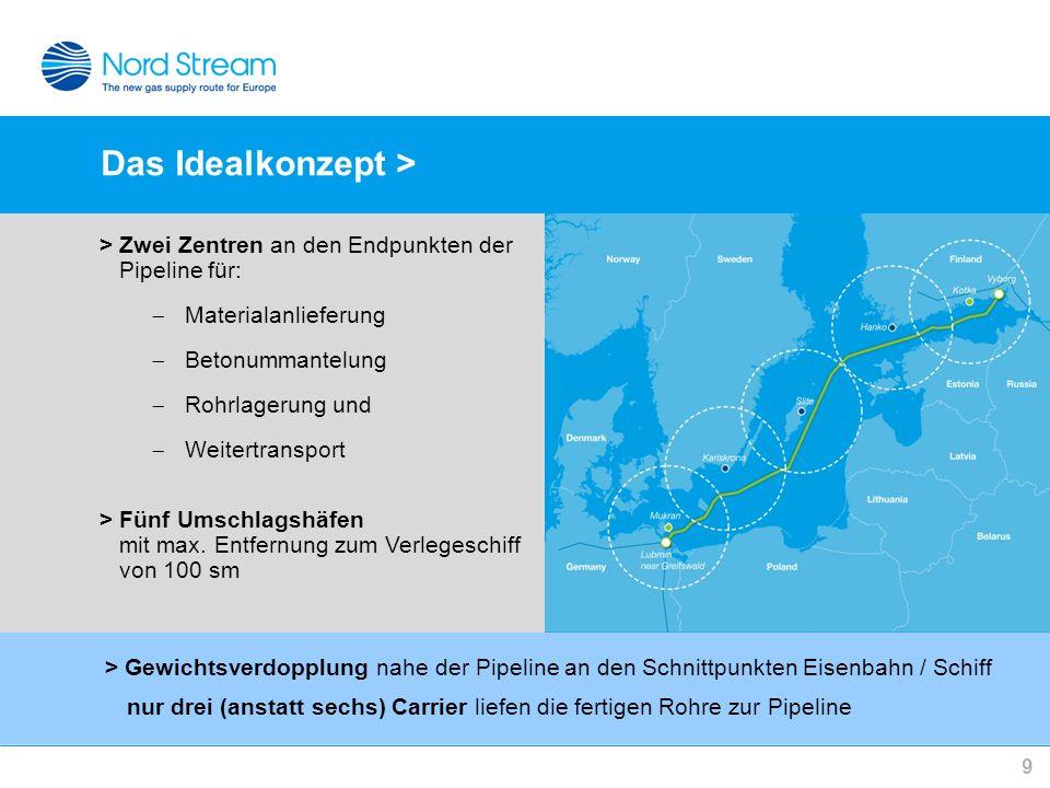 Das Idealkonzept > > Zwei Zentren an den Endpunkten der Pipeline für: Materialanlieferung. Betonummantelung.