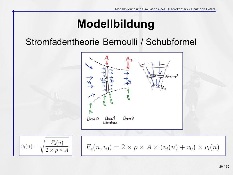 Modellbildung Stromfadentheorie Bernoulli / Schubformel