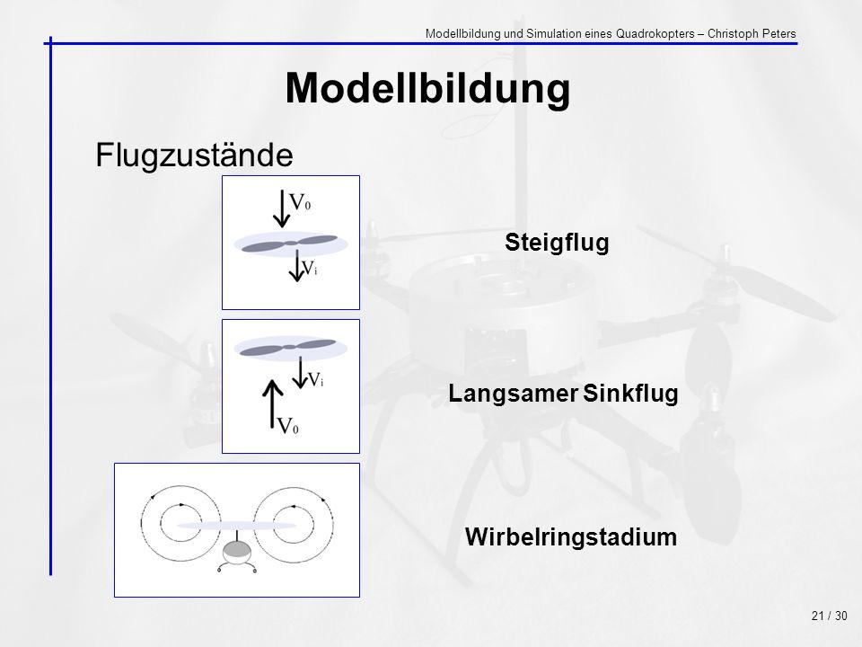 Modellbildung Flugzustände Steigflug Langsamer Sinkflug