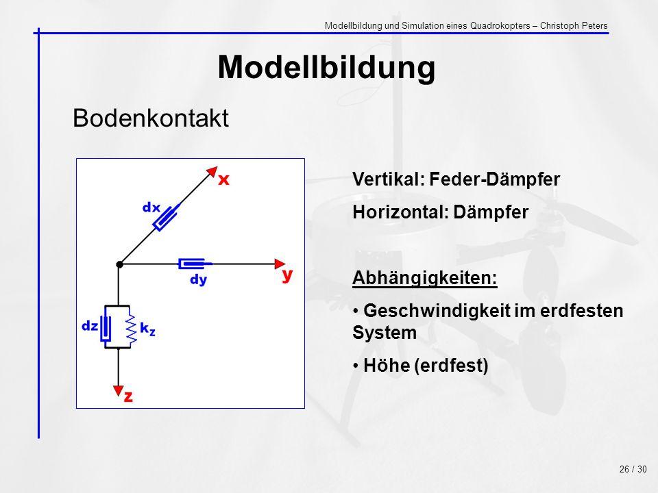 Modellbildung Bodenkontakt Vertikal: Feder-Dämpfer Horizontal: Dämpfer