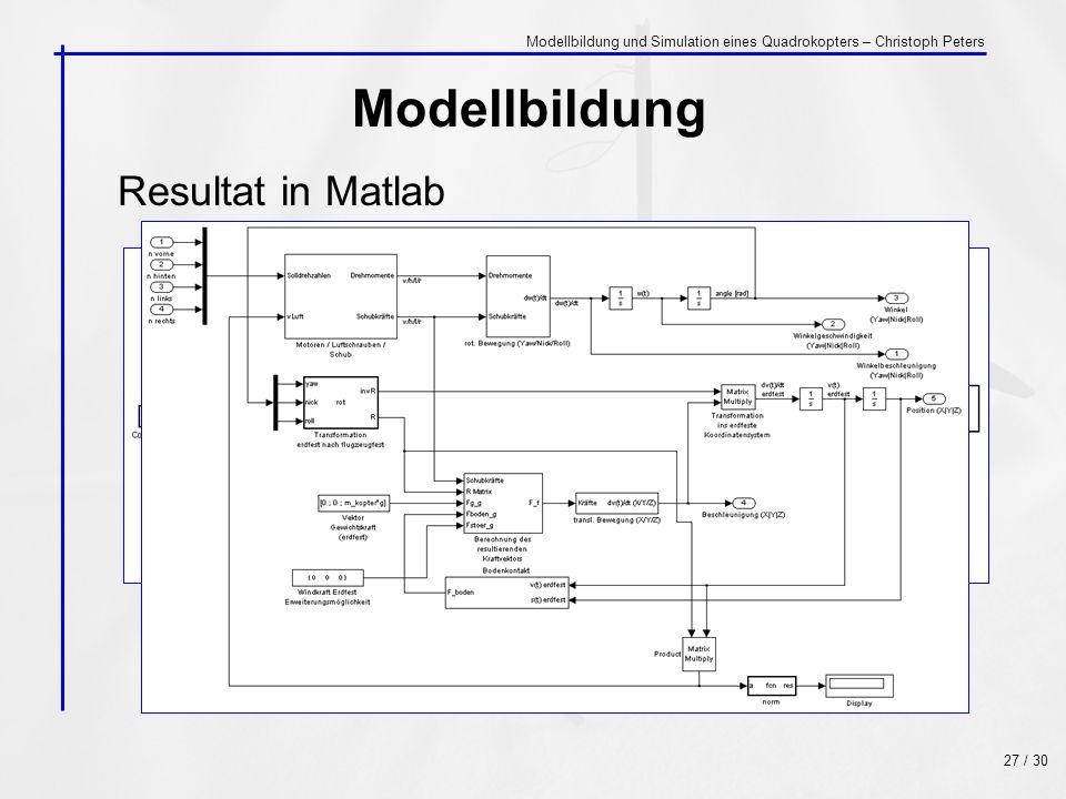 Modellbildung Resultat in Matlab