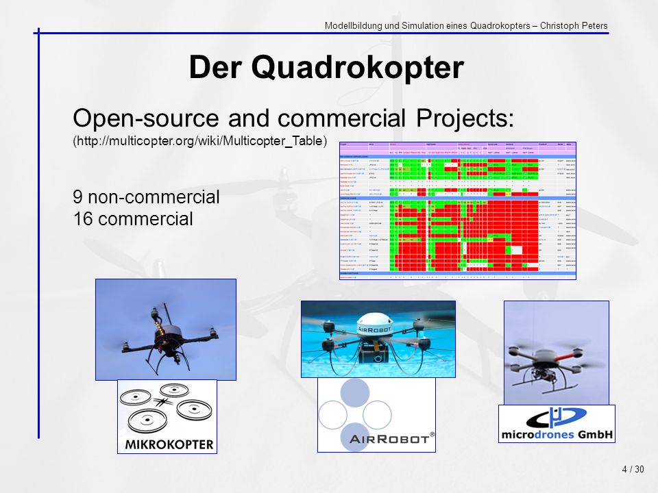 Der Quadrokopter Open-source and commercial Projects: 9 non-commercial