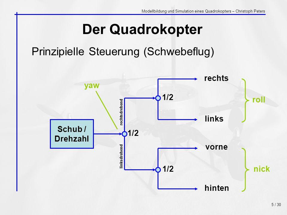 Der Quadrokopter Prinzipielle Steuerung (Schwebeflug) rechts links 1/2