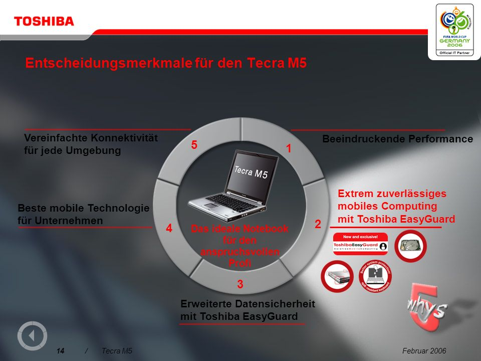 Entscheidungsmerkmale für den Tecra M5