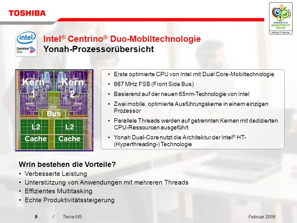 Intel® Centrino® Duo-Mobiltechnologie Yonah-Prozessorübersicht