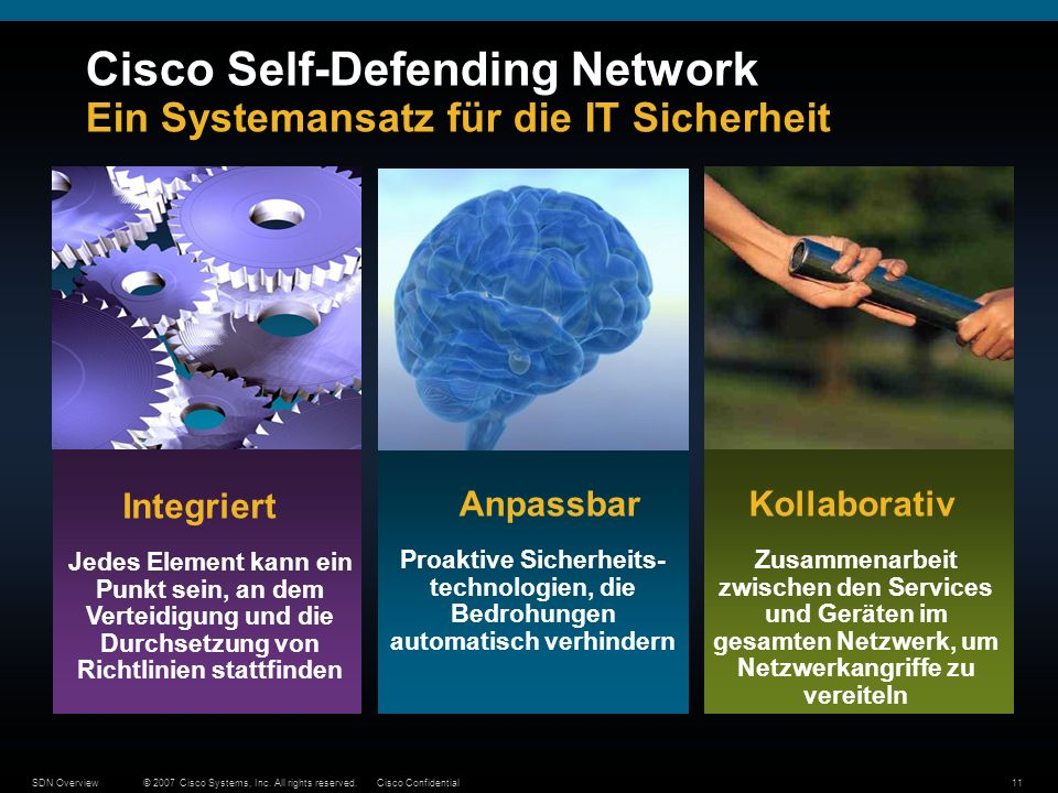 Cisco Self-Defending Network Ein Systemansatz für die IT Sicherheit