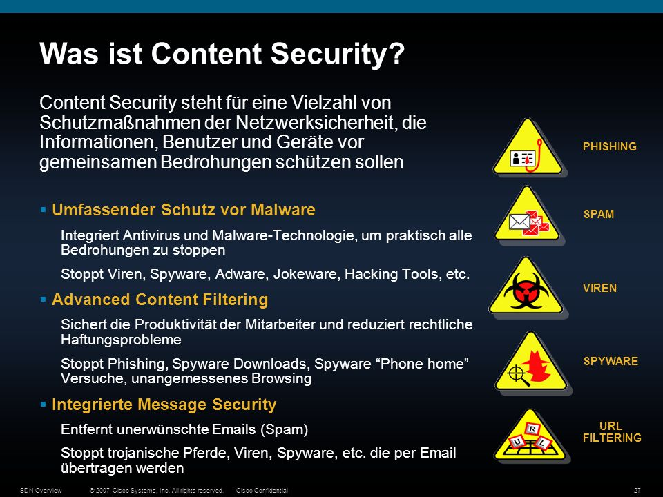 Was ist Content Security