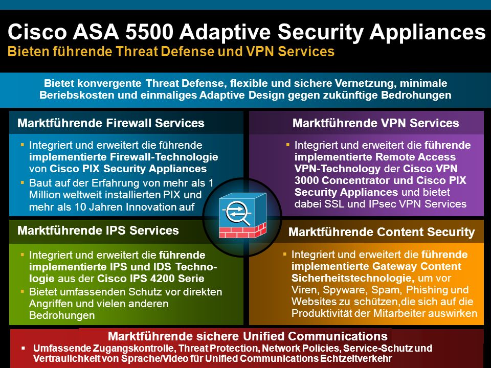Cisco ASA 5500 Adaptive Security Appliances Bieten führende Threat Defense und VPN Services