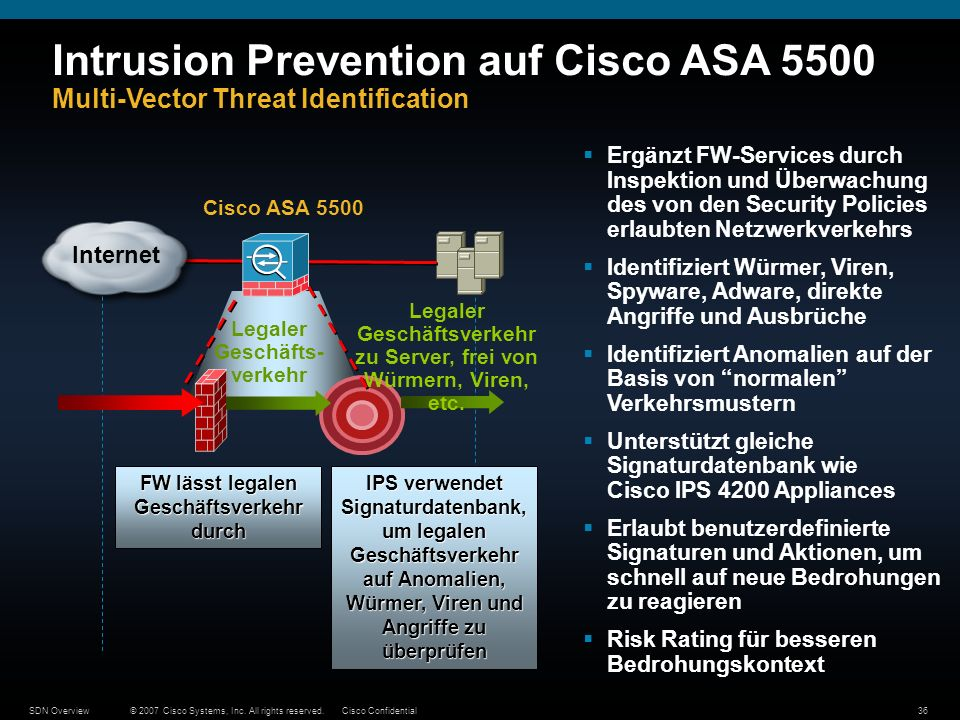 Intrusion Prevention auf Cisco ASA 5500 Multi-Vector Threat Identification