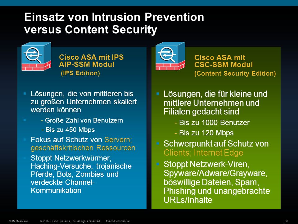 Einsatz von Intrusion Prevention versus Content Security