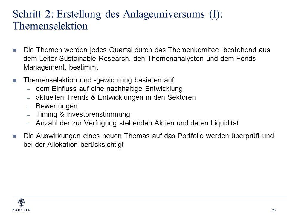 Schritt 2: Erstellung des Anlageuniversums (I): Themenselektion