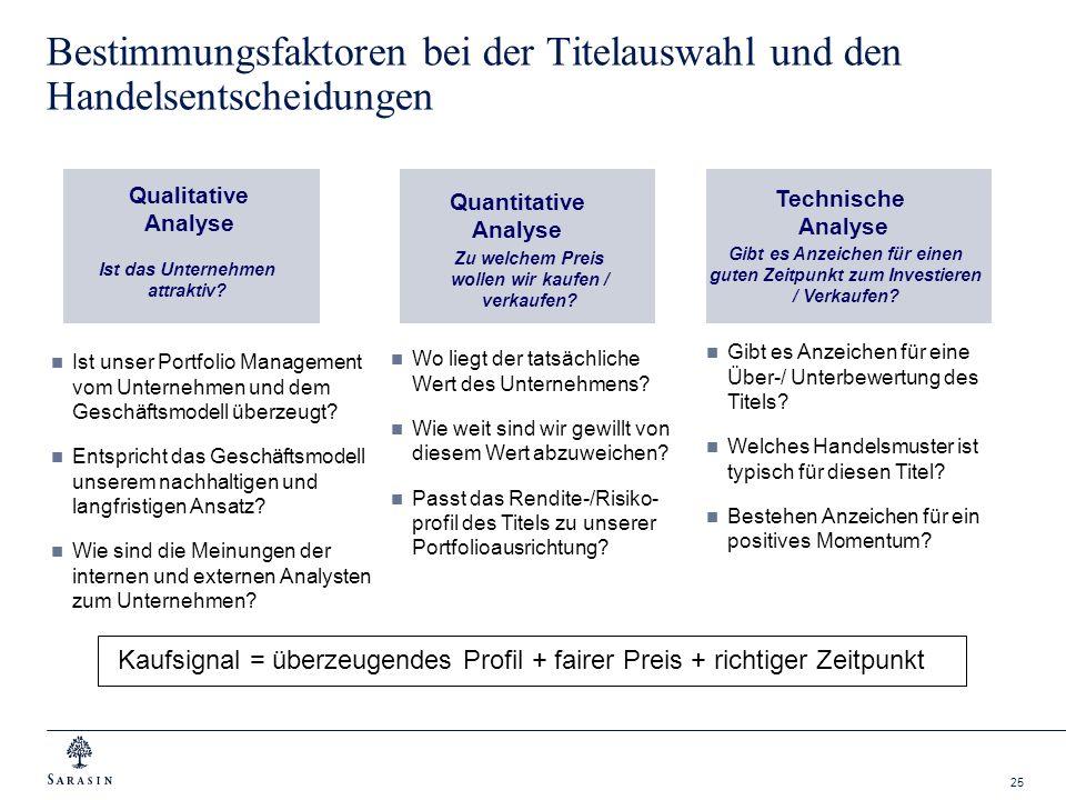 Bestimmungsfaktoren bei der Titelauswahl und den Handelsentscheidungen
