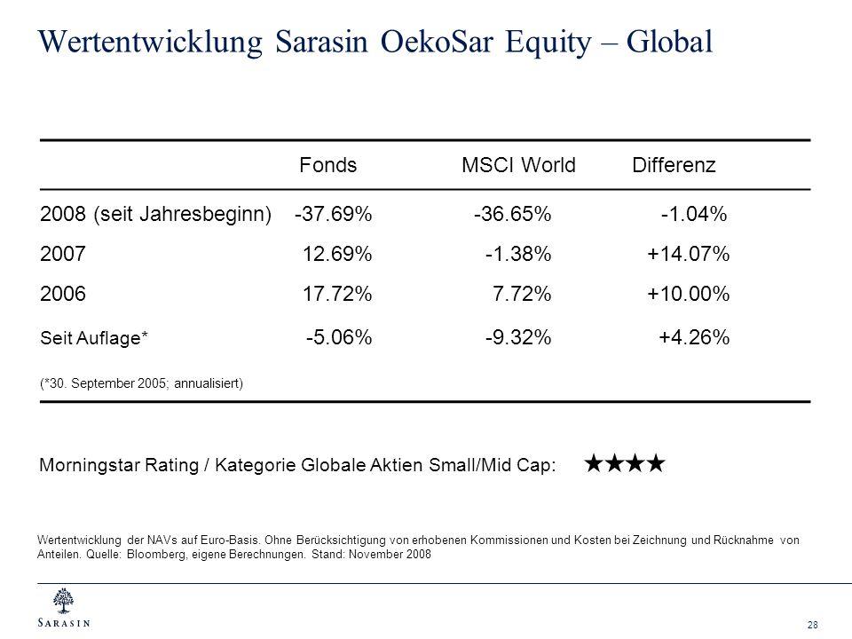 Wertentwicklung Sarasin OekoSar Equity – Global